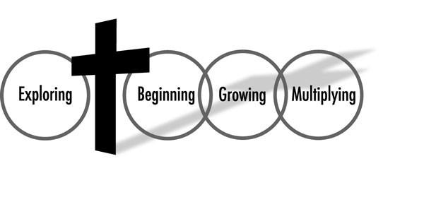 Understanding Your Spiritual Journey